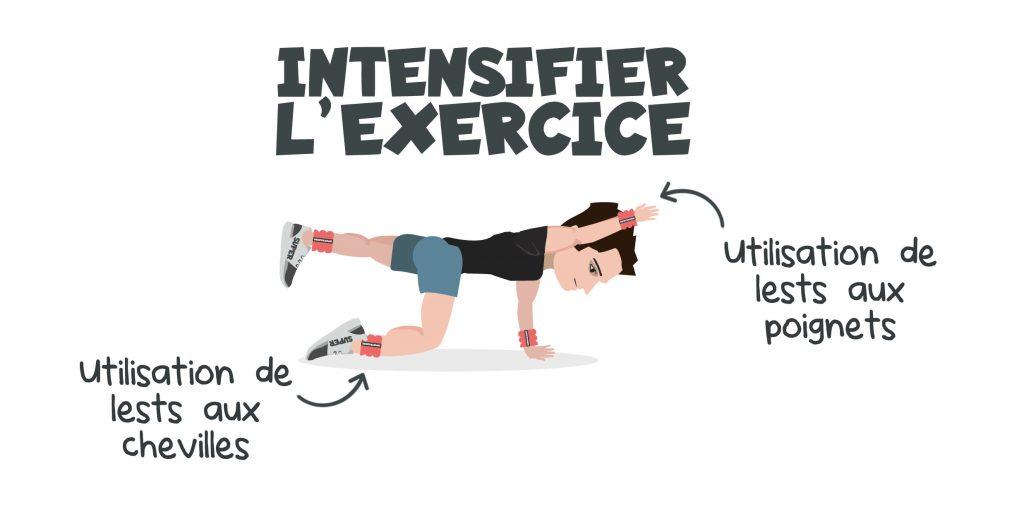 Intensifier l'exercice
