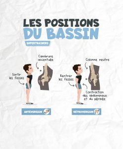 positionnement du bassin